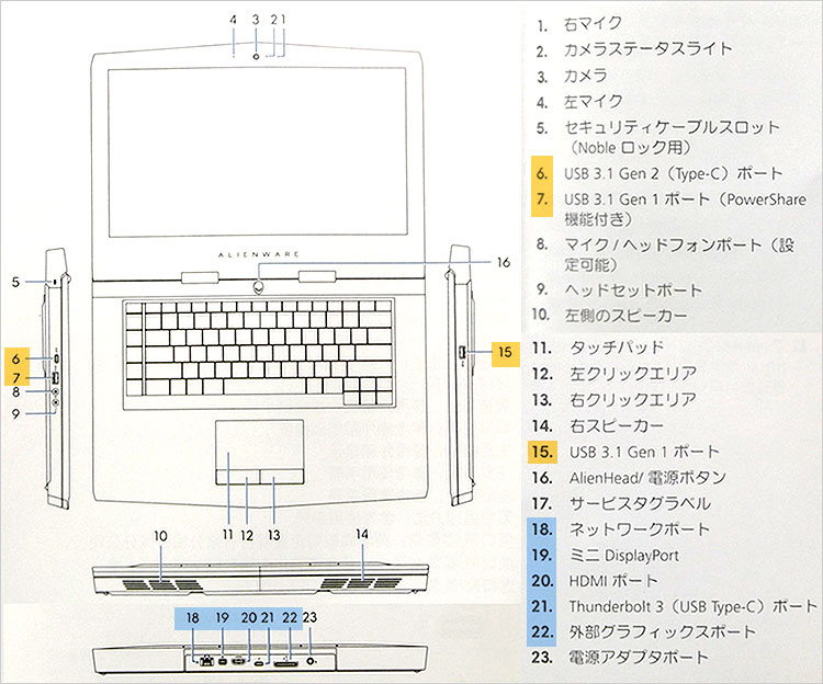 Alienware Graphics Amplifier(外付けGPU)対応