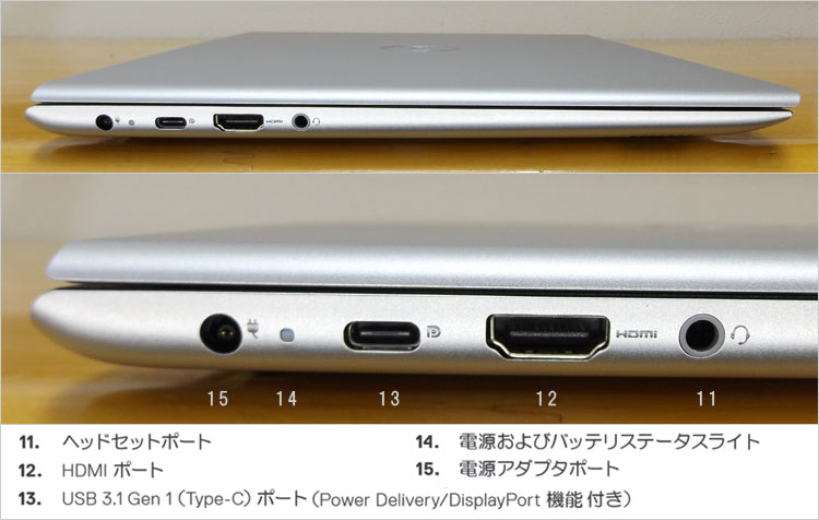 USB Type-C端子では、USB Power DeliveryとDisplay Portに対応